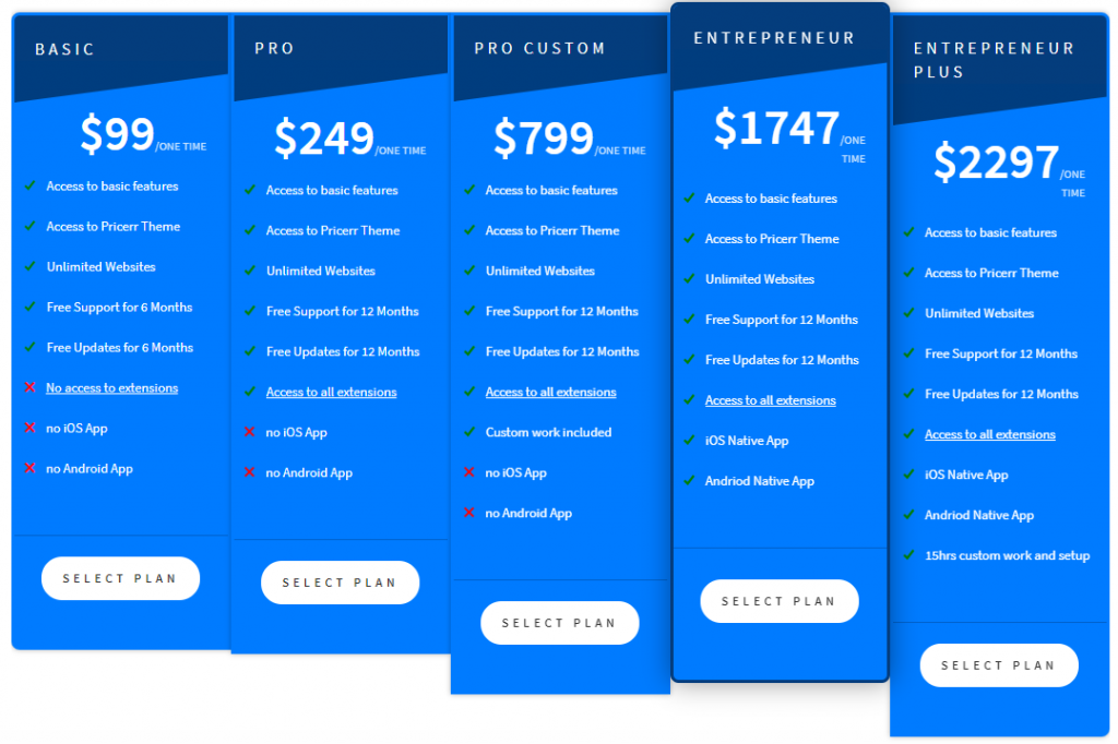 Pricerr WordPress Theme Pricing
