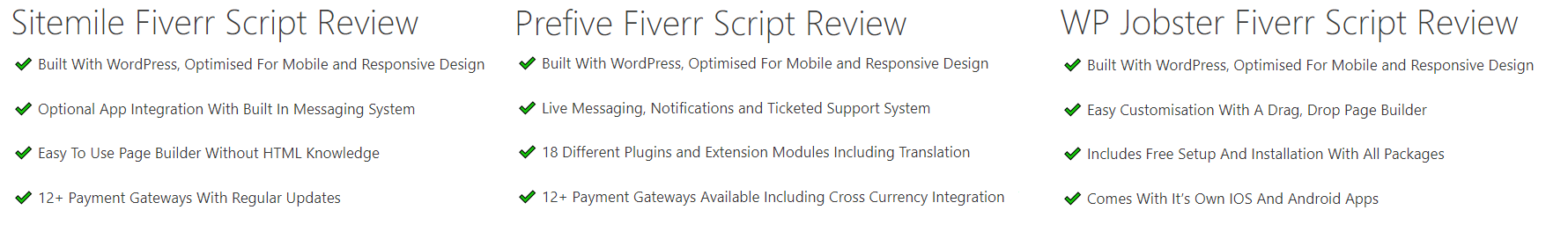 Read All Of Our Fiverr Script Reviews